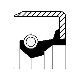 Tesniaci krúžok vstrekovacieho čerpadla CORTECO  -